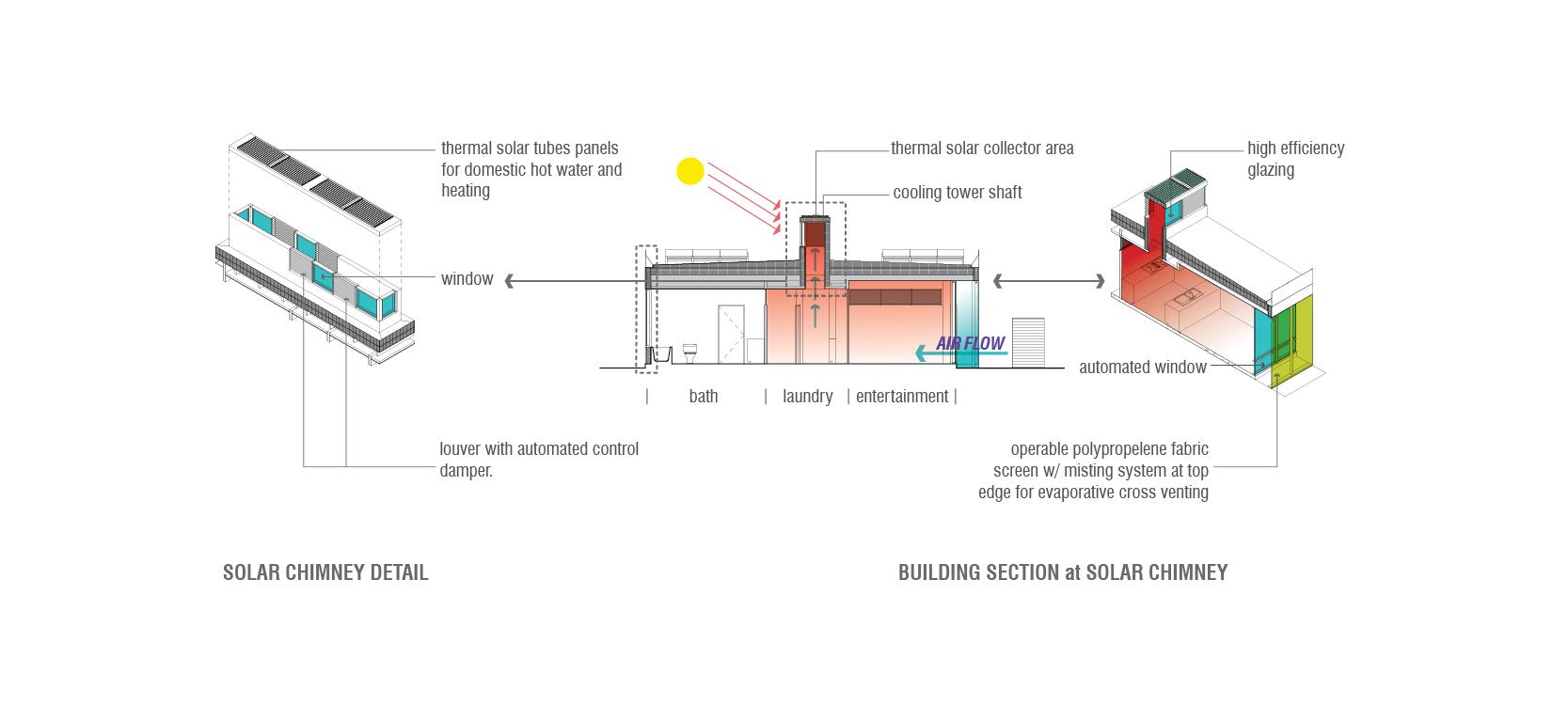 Imirzian Architects | HomeNZ – Net-Zero Single Family Home Design ...